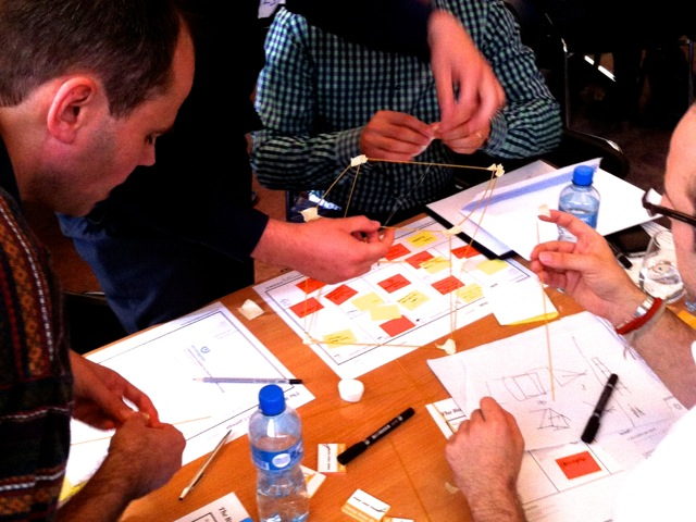 Business Model Generation Masterclass