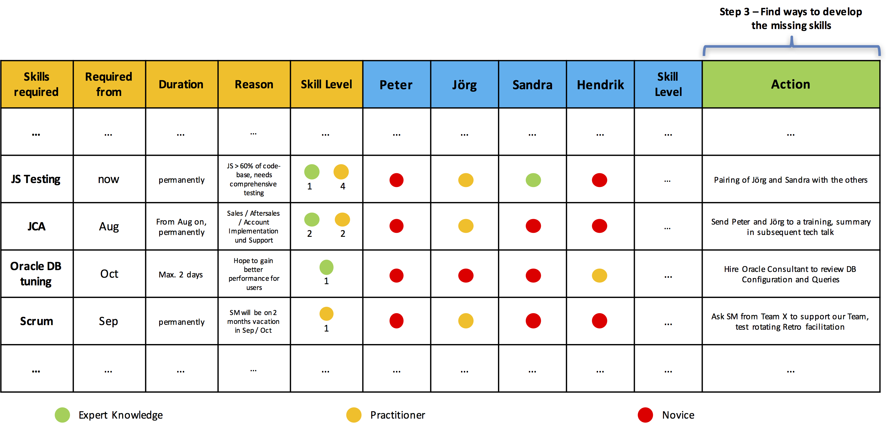 Skill Matrix - Step 3