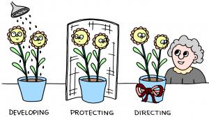 Management 3.0 - Agile Gardening