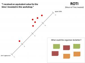 ROTI Chart
